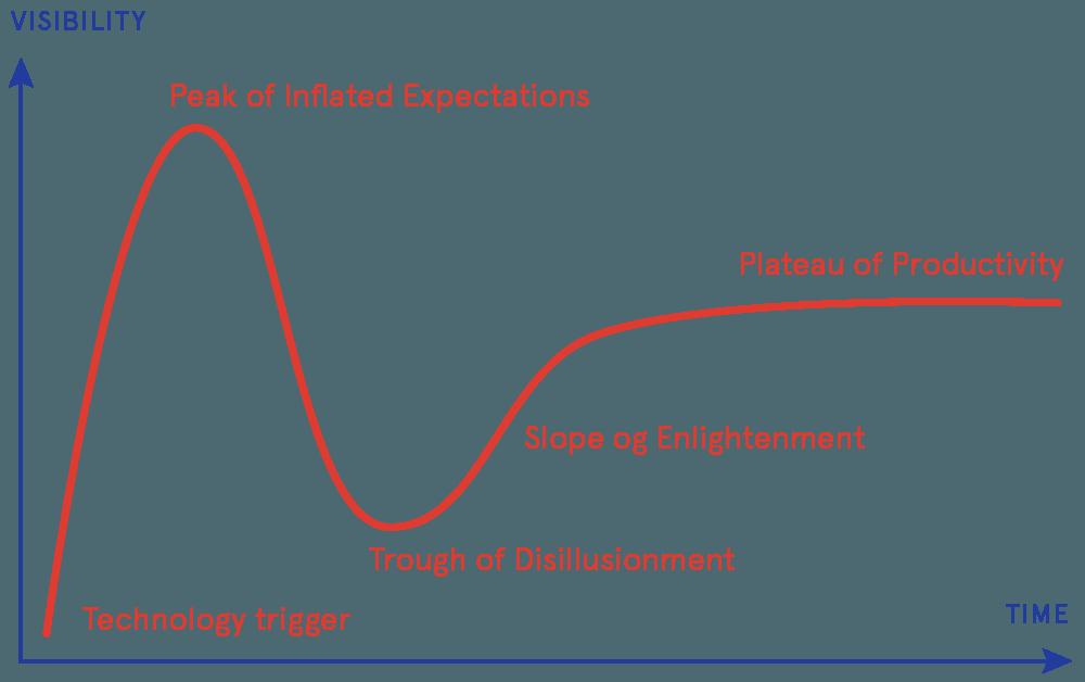 VR model